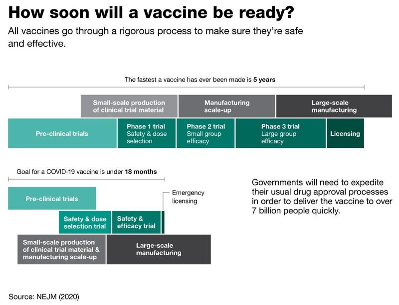 Những điều bạn cần biết về vaccine COVID-19