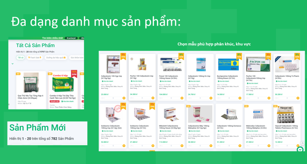 Chuyển dịch kinh doanh Dược phẩm trên Kênh Nhà thuốc