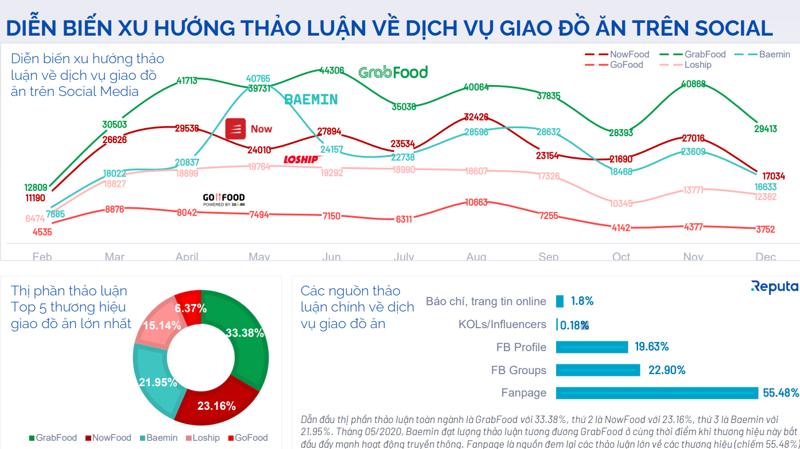 Tổng quan thị trường Nhà hàng / cafe Việt Nam - V03