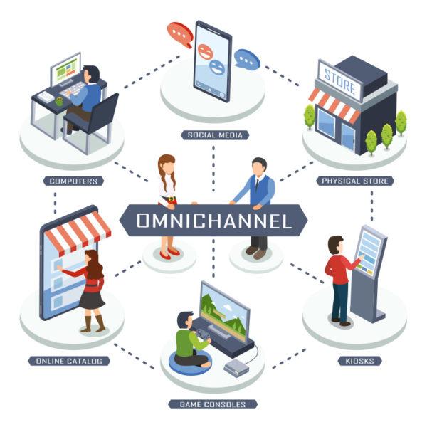 Sự phức tạp trong chuỗi cung ứng bán lẻ - V02