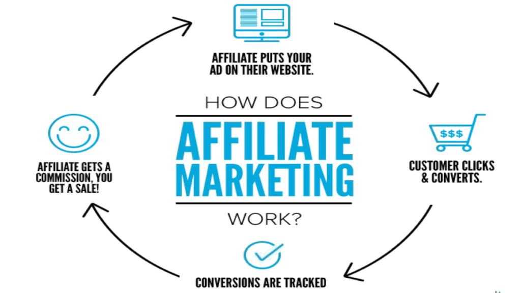 10 bí quyết để xây dựng thành công một chương trình affiliate marketing B2B - V01