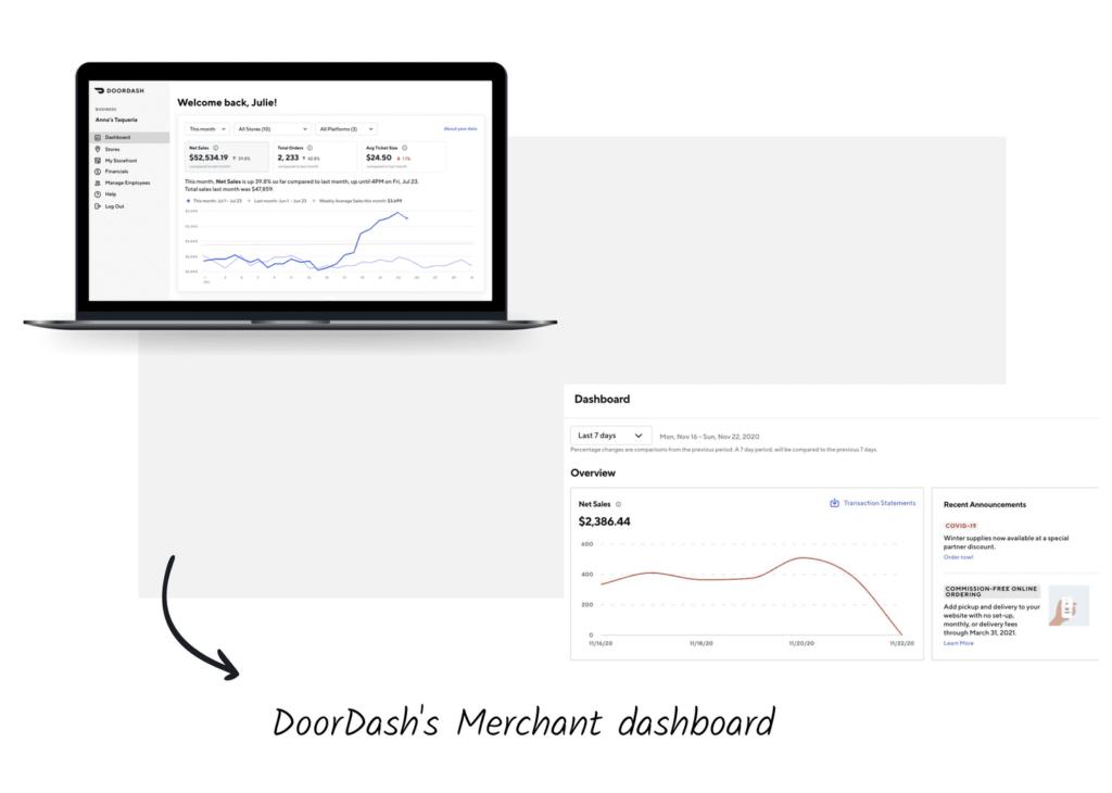DoorDash: Hành trình của nền tảng giao hàng thực phẩm từ Startup tới IPO - V06