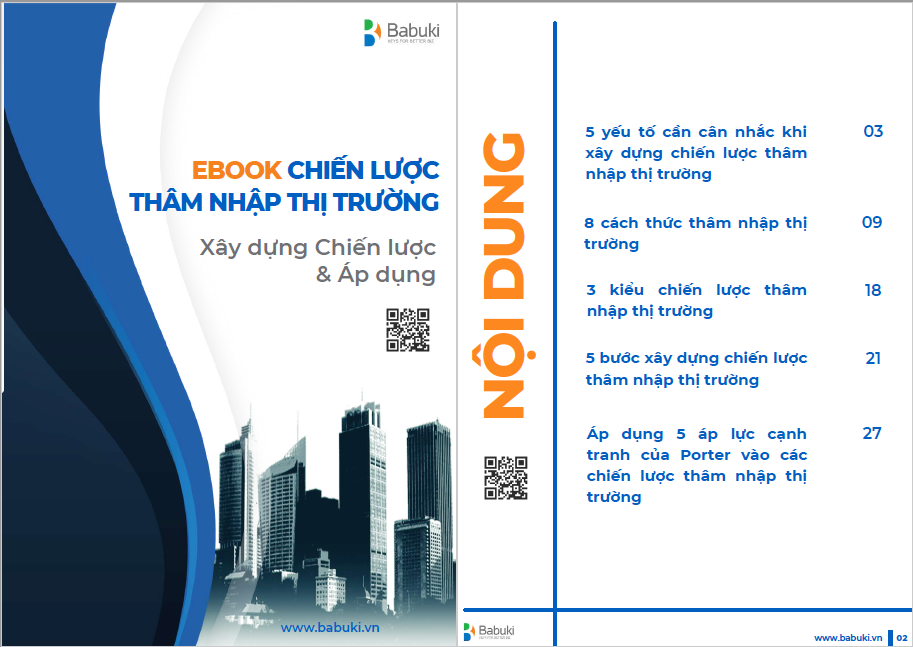Ebook Chien luoc tham nhap thi truong P2 - Cover & Index
