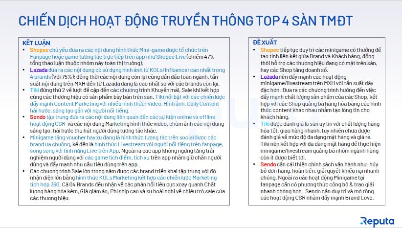 Vietnamese E-commerce Industry 2020 - trang 21