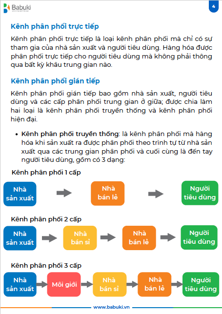 Ebook Kenh phan phoi - Khai niem, Xu huong & Chien luoc - p6