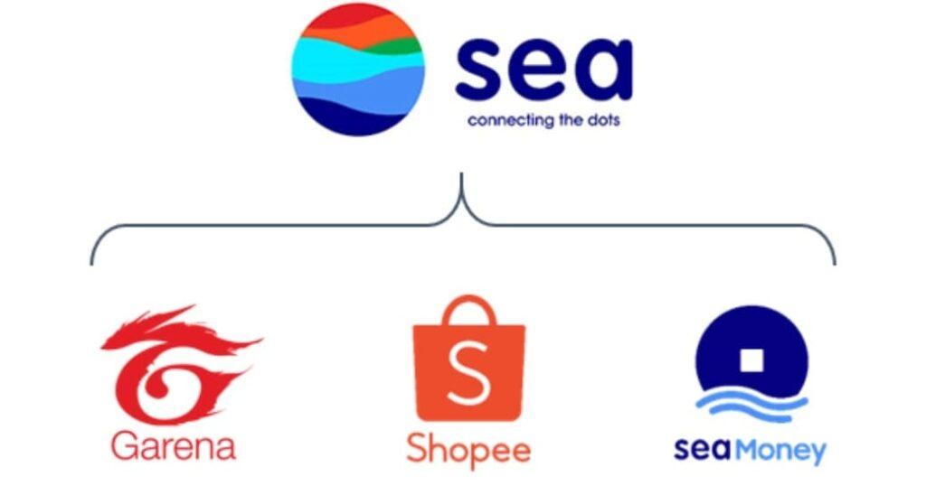 Sea Ltd của Forrest Li đạt tăng trưởng đột biến khi đại dịch Covid thúc đẩy số hóa khắp khu vực Đông Nam Á ASEAN - V04